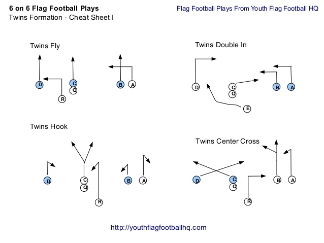 6 on 6 Flag Football Plays Twins Formation Cheat Sheet I