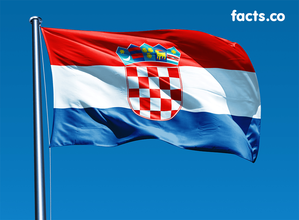 Croatia Flag colors meaning & history of Croatia Flag