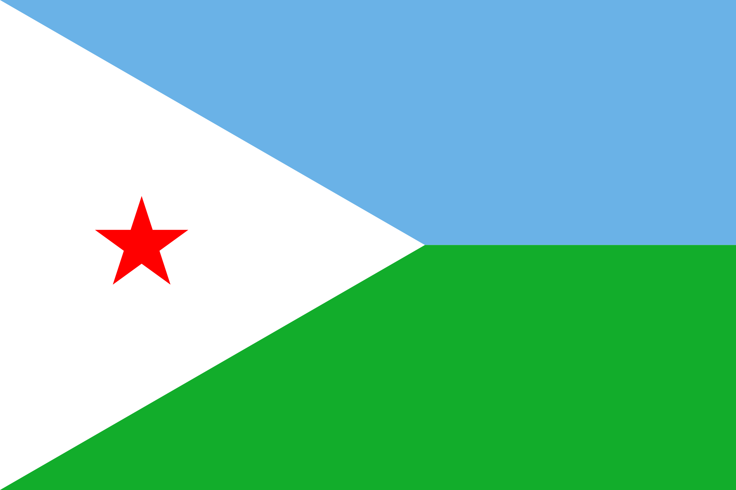 Image Flag of Djibouti.png | Wikia Travel | Fandom powered by Wikia