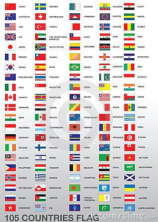 17 Best ideas about Countries And Flags on Pinterest | European