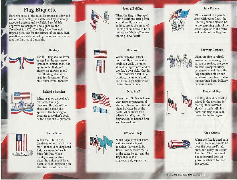 Flag etiquette printable flags for Proper placement of american flag