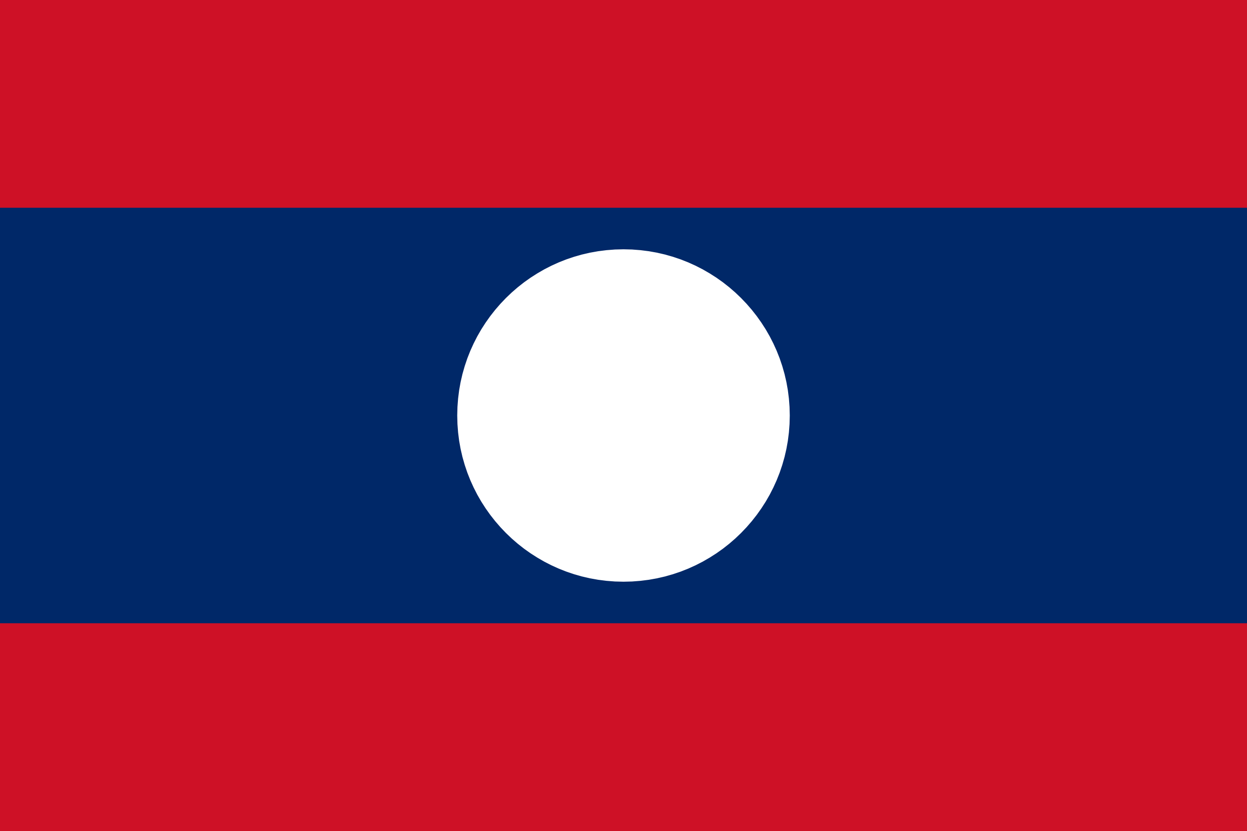 Laos Flag colors meaning history of Laos Flag
