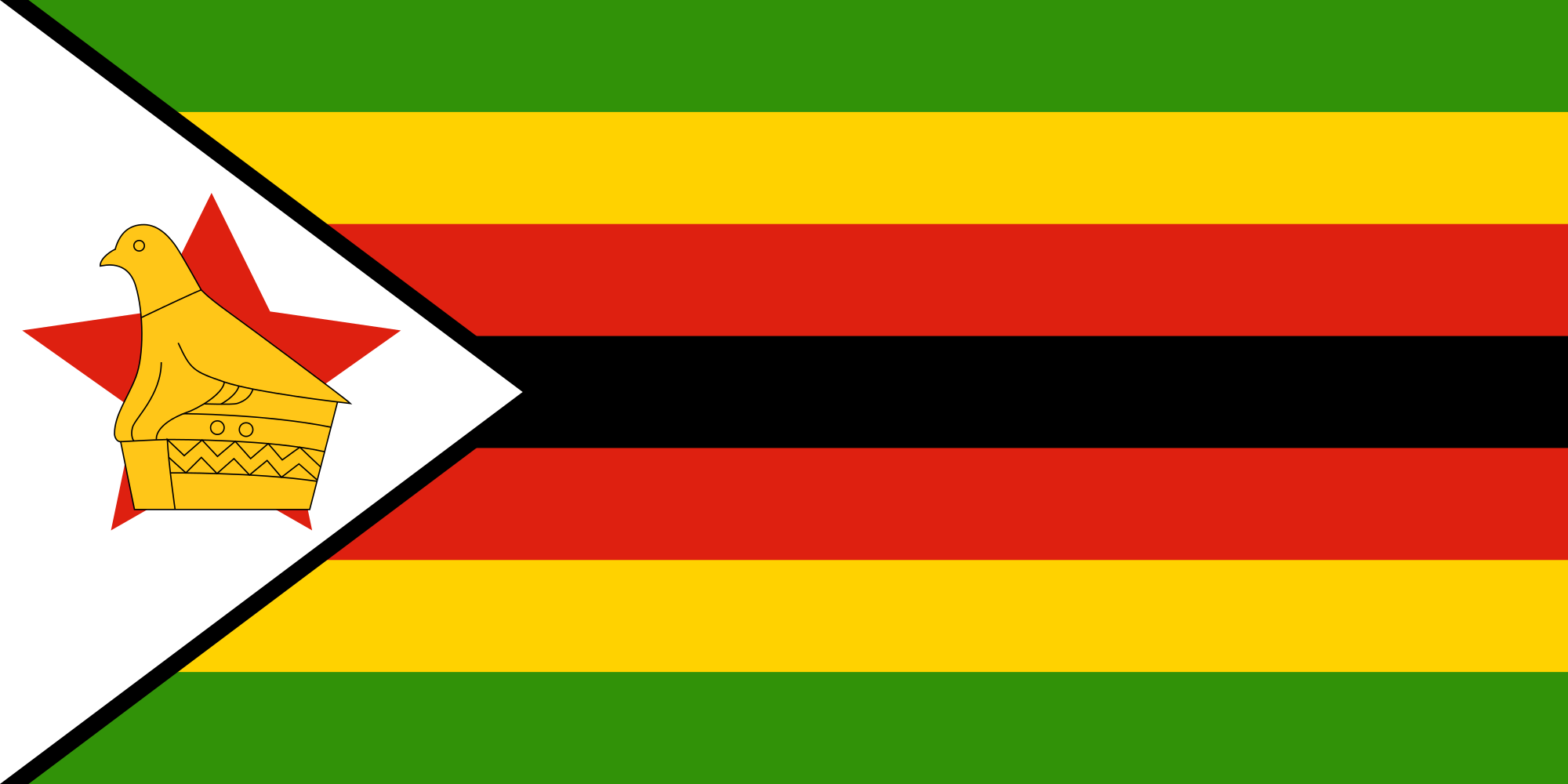 Zimbabwe Flag colors Zimbabwe Flag meaning info