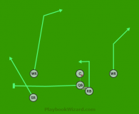 Offensive | 6 on 6 Flag Football Plays