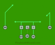 Defensive | 8 On 8 Flag Football Plays Part 2