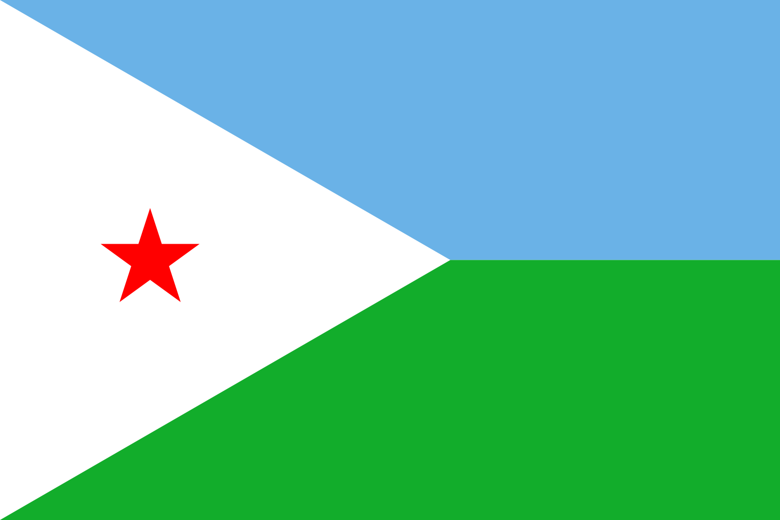Flag of Djibouti Wikipedia