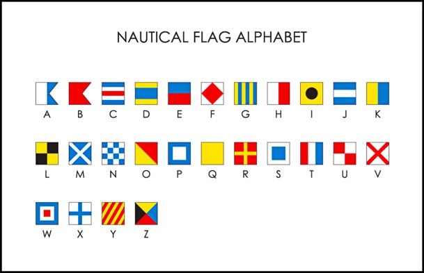 The Meaning Behind Nautical Flags