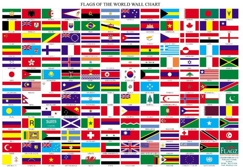 Flags by Colour: View Flag Colors As Piecharts
