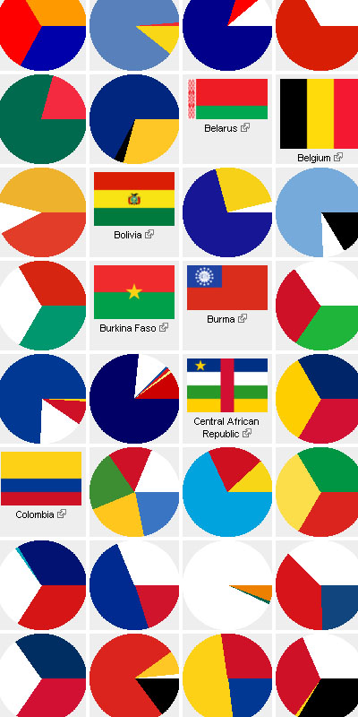 Colors of the World's Flags Neatorama