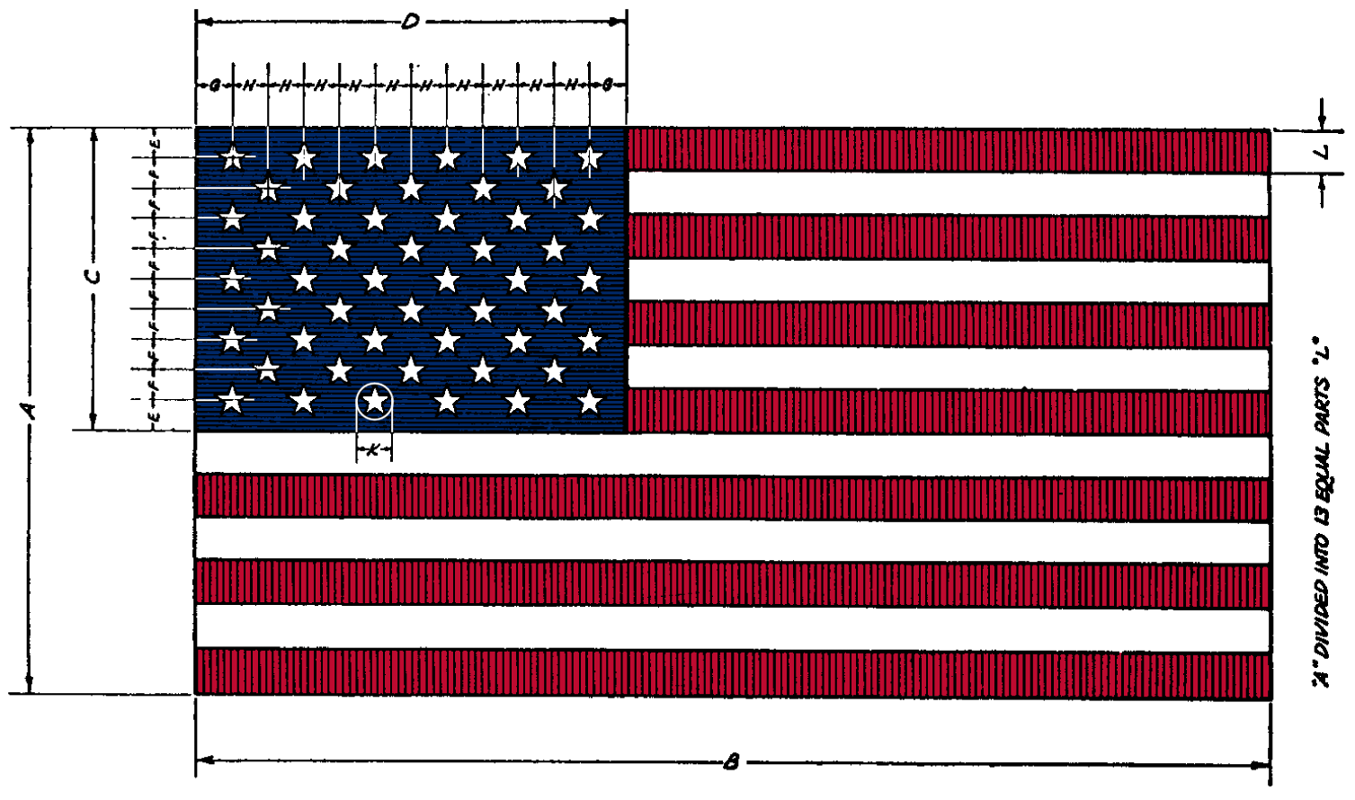 USFlag.org: A website dedicated to the Flag of the United States