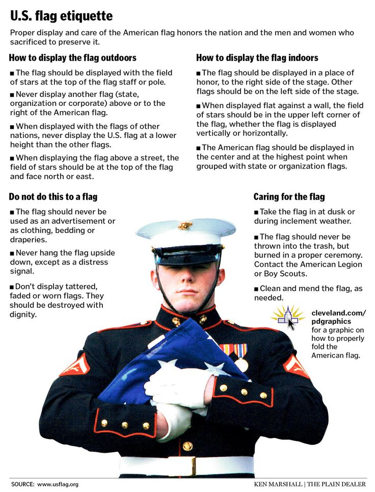 Flag Etiquette US Half Staff News Flag Holidays