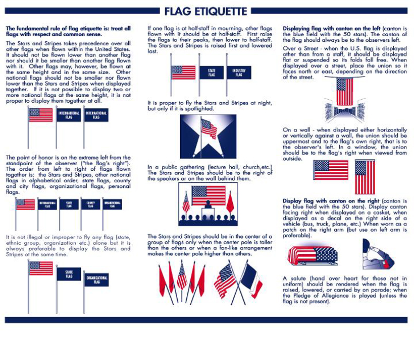 17 best ideas about Us Flag Etiquette on Pinterest | Flag protocol