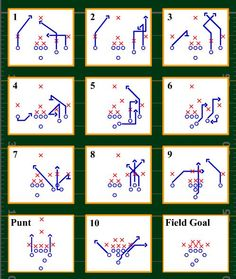1000+ images about Flag Football Plays on Pinterest | Flag