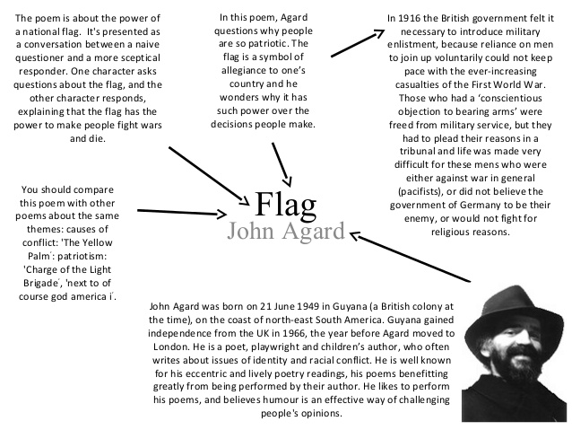 Flag by John Agard