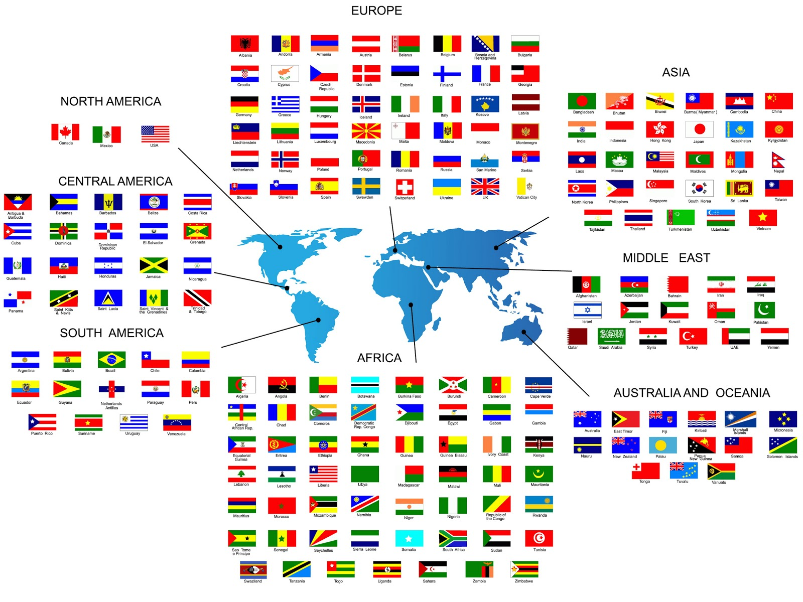 Country Flags | flags+of+All+Countries+of+World+countries+Flag.