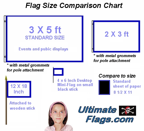 Flag Basics / Installment 2: Size Matters | Band Shoppe