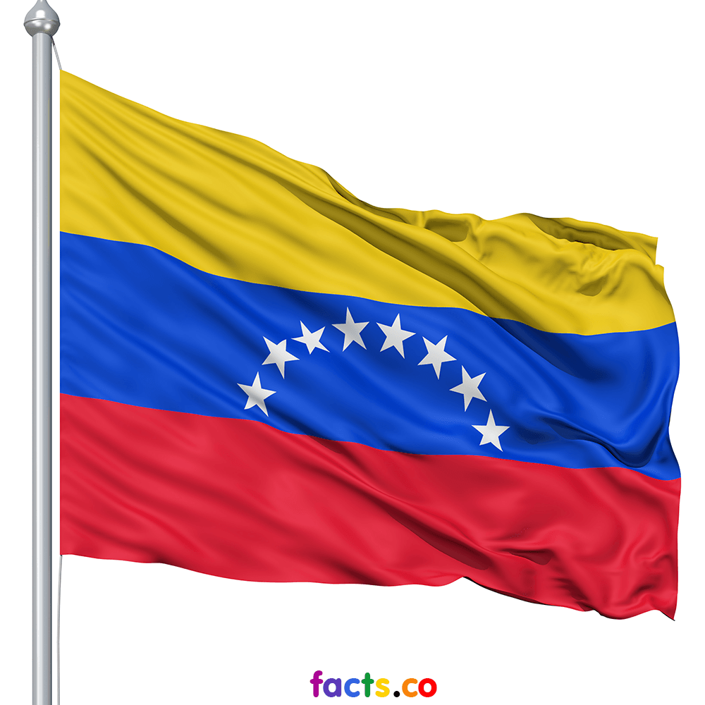 Venezuela Symbols and Flag and National Anthem
