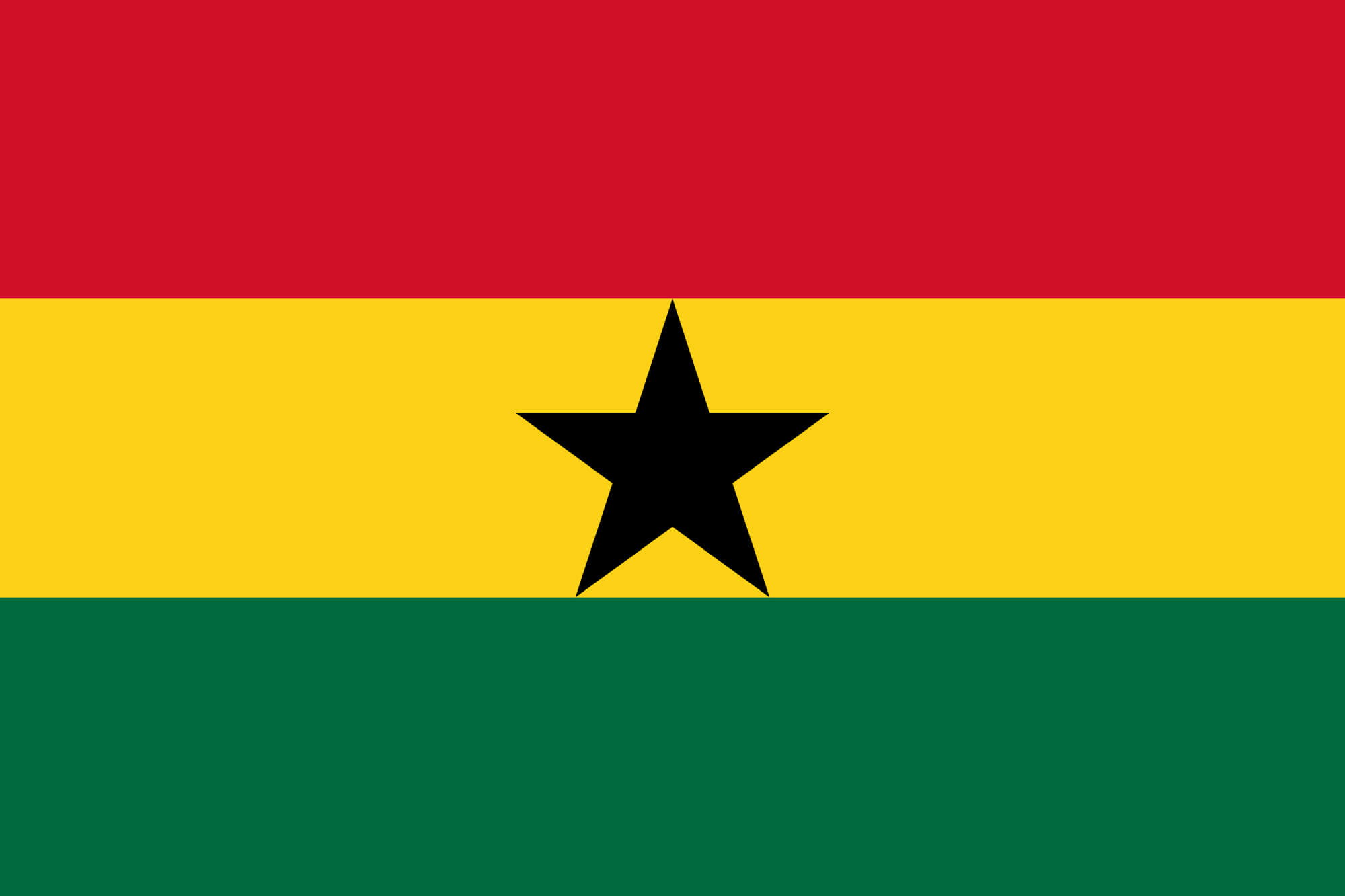 Ghana Flag colors meaning & history of Ghana Flag