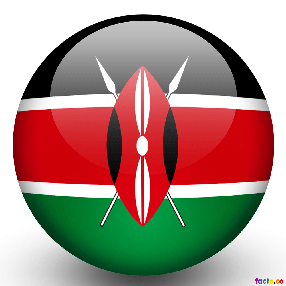 Kenya Flag colors Kenya Flag meaning history