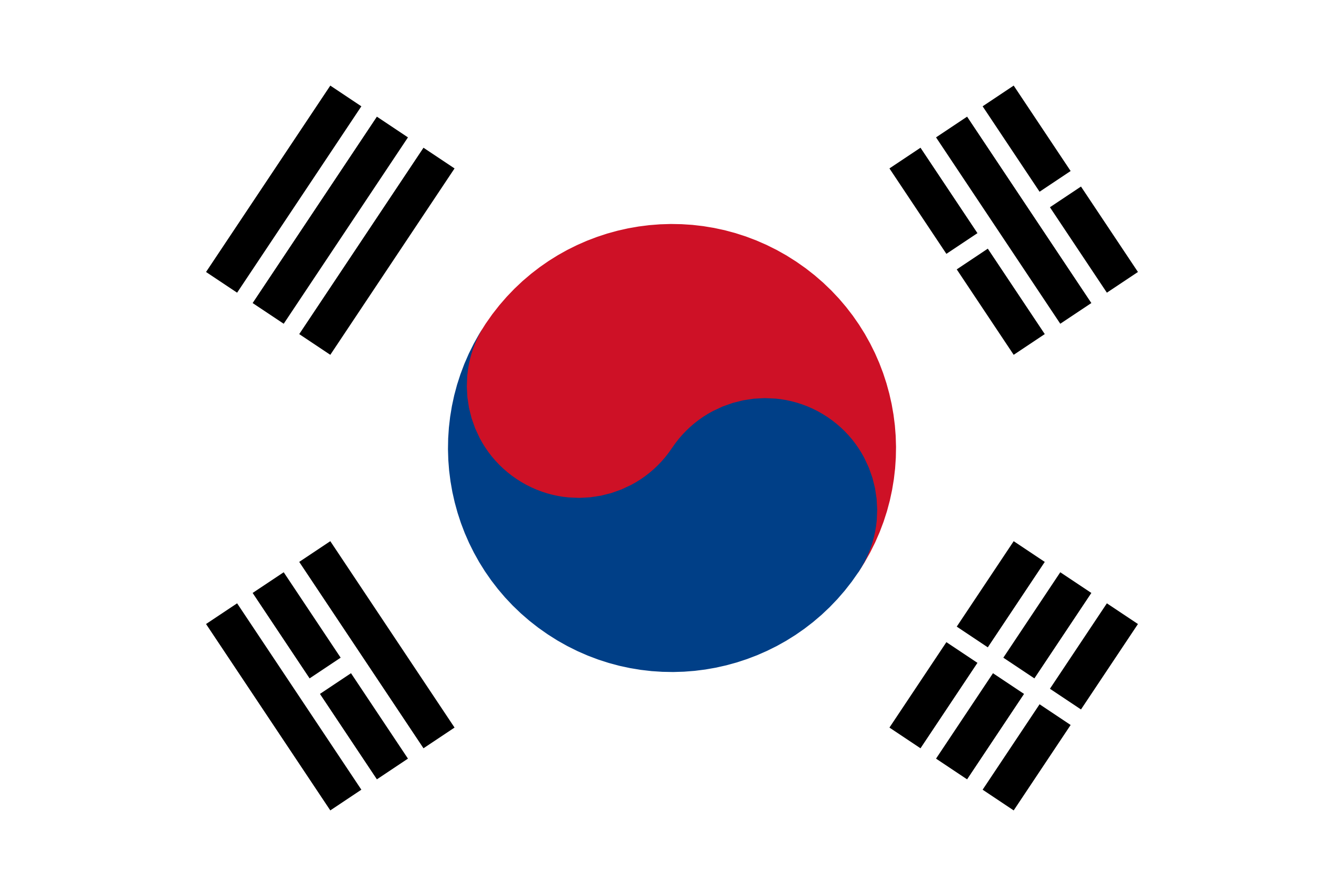 The South Korean Flag | pc2018. PC2018 All About South