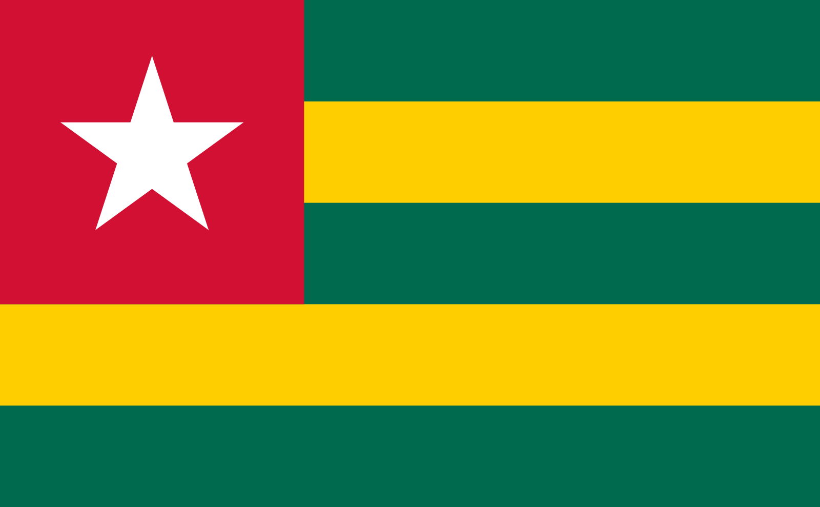 Togo | Flags of countries