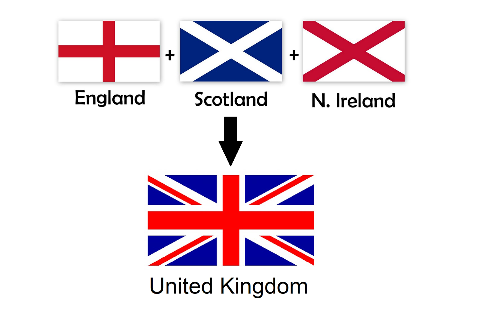 UK flag called 'Union Jack' only when flown on a ship snopes.com